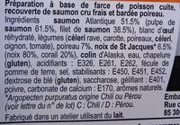 Paupiettes saumon-st jacques-poireau - Ingredients - fr