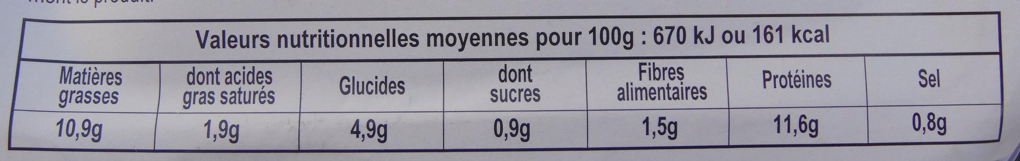 Paupiettes saumon-st jacques-poireau - Nutrition facts - fr