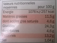 Maxi Cheese Burger - Informations nutritionnelles