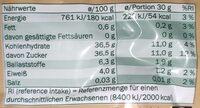 Soft Aprikosen - Nutrition facts - fr