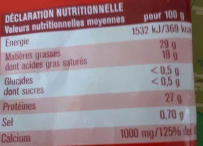 Emmental - Informations nutritionnelles