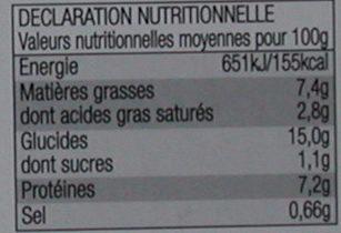 Couscous - Nutrition facts