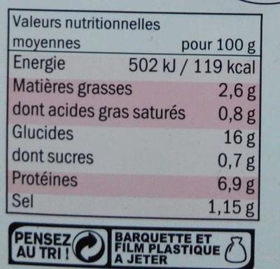 Nouilles à la vietnamienne au porc & aux crevettes - Informations nutritionnelles