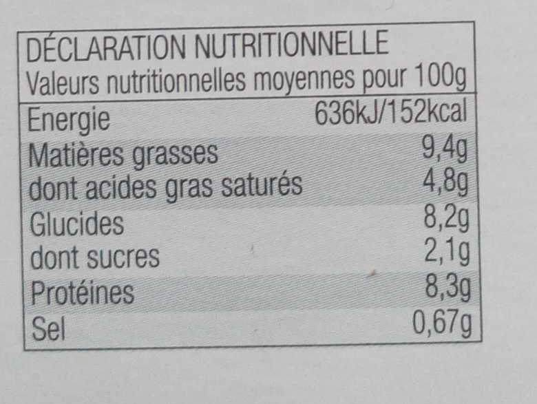 Hachis Parmentier - Nutrition facts - fr