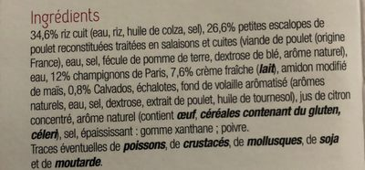 Escalopes de volaille aux champignons et riz - Ingrediënten