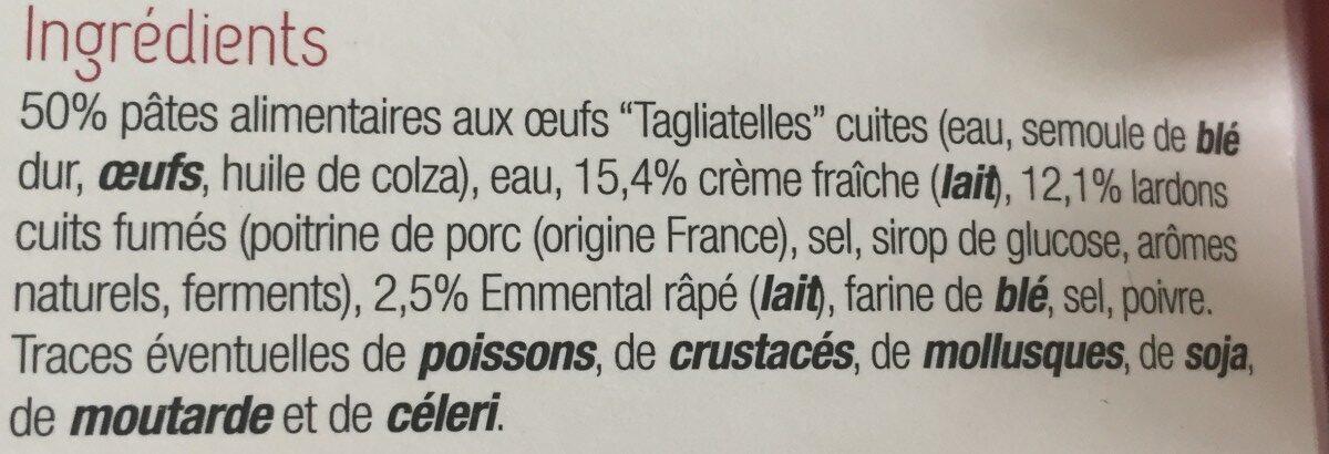 Tagliatelles Carbonara - Ingrédients