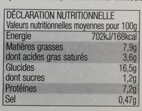 Tagliatelles Carbonara - Informations nutritionnelles