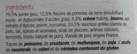 Saucisse de Toulouse grillée & purée à la crème fraîche - Ingrédients - fr