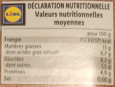 Saucisse de Toulouse grillée & purée de pommes de terre - Nutrition facts - fr