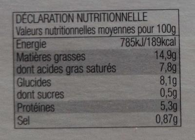 Saucisse de Toulouse grillée & purée à la crème fraîche - Informations nutritionnelles - fr