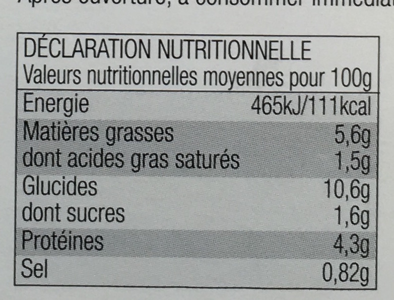Tomates farcies & riz à la tomate Express - Informations nutritionnelles