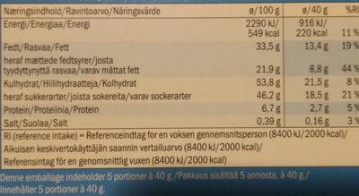 Lait & Neo - Ravintosisältö - fi