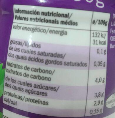 Yogur líquido desnatado edulcorado con fresa - Voedingswaarden