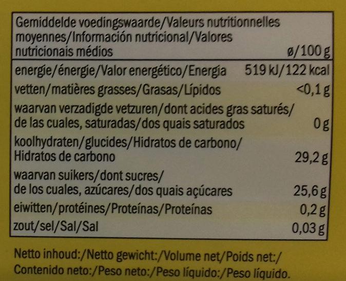 Lemon Sorbet - Información nutricional