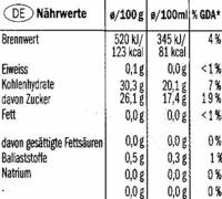 Sorbet au citron - Informations nutritionnelles