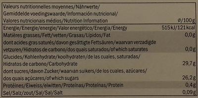 Sorbet au citron - Nutrition facts