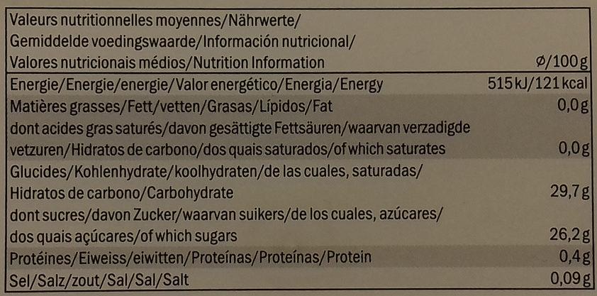 Sorbet au citron - Información nutricional