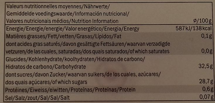 Sorbet à la framboise - Información nutricional