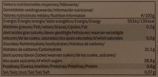 Premium Mango Sorbet - Voedingswaarden
