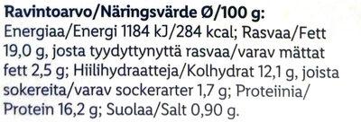 Lohipyörykkä - Informations nutritionnelles - fi