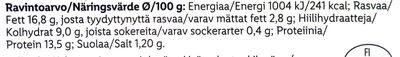 Silakkapihvi - Informations nutritionnelles - fi
