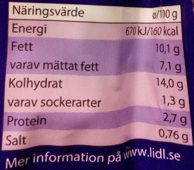 Chef Select Gratäng Mandelpotatis - Nutrition facts
