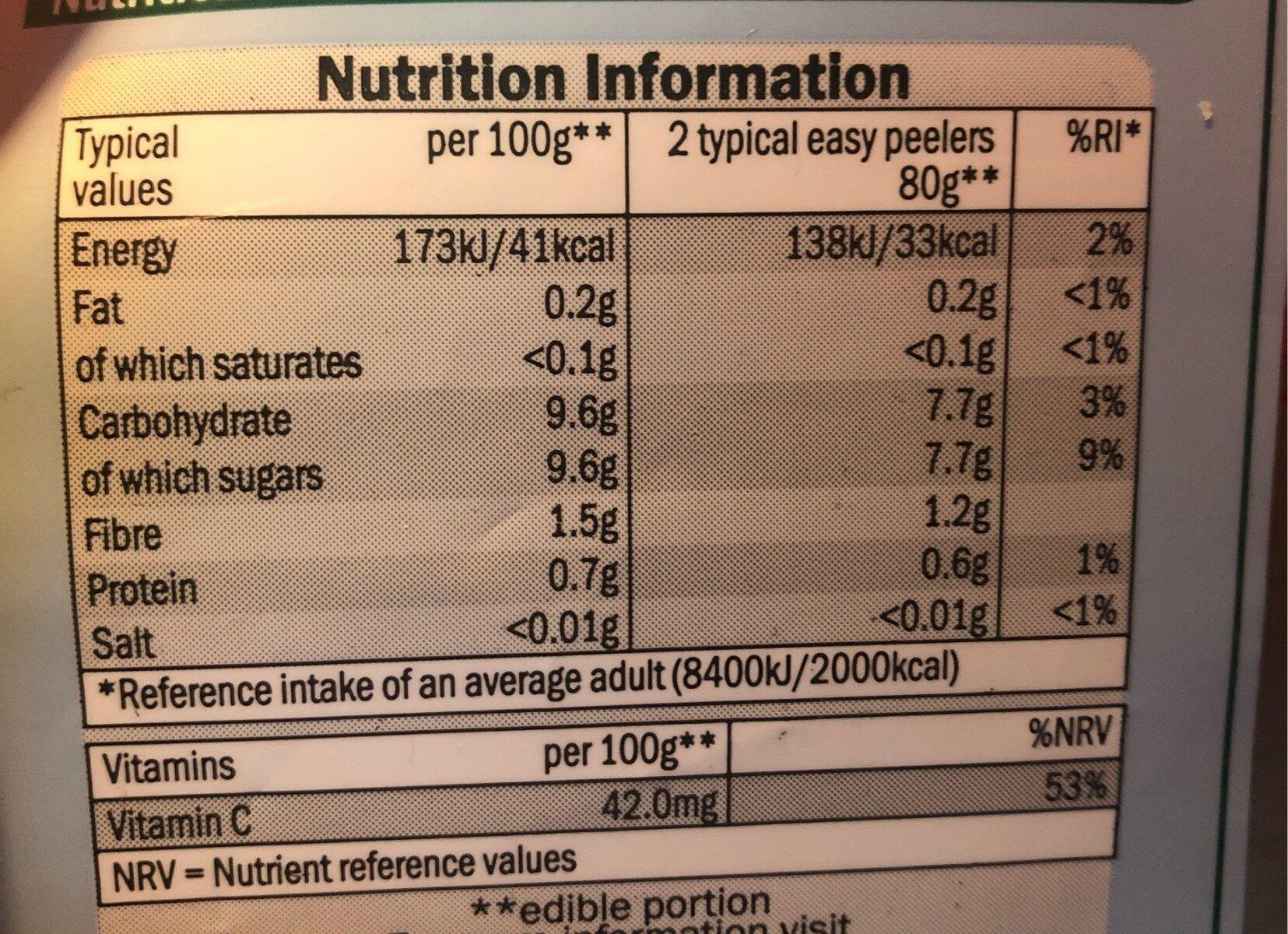 Clementines - Informations nutritionnelles - de