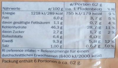 Tortilla Wraps Vollkorn - Wartości odżywcze - de