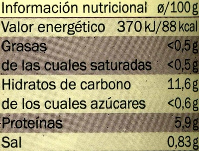 Alubias blancas cocidas - Nutrition facts