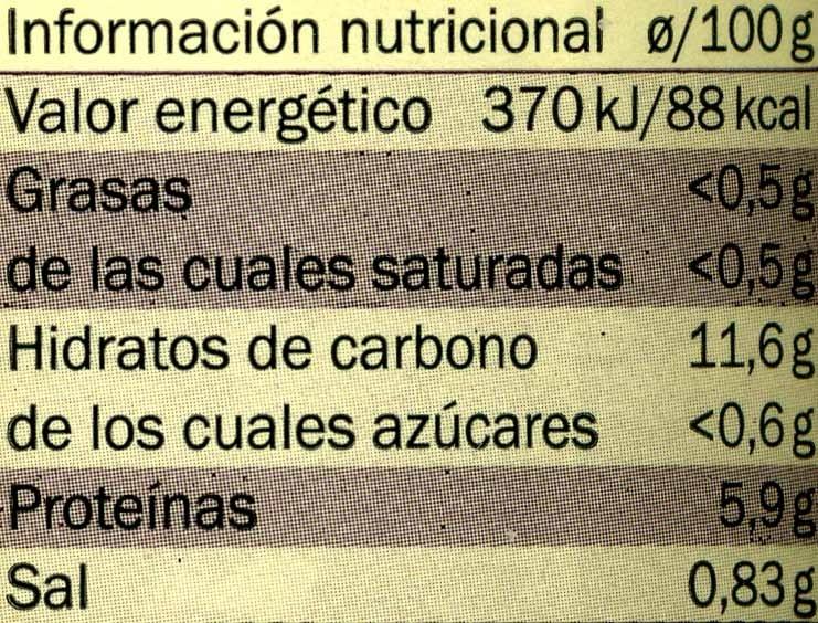 Alubias blancas cocidas - Información nutricional - es