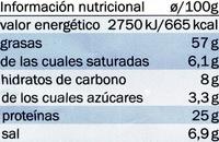 Pipas de girasol con sal - Información nutricional - es