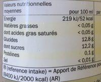 Citronnade au citron de Murcie - Informations nutritionnelles