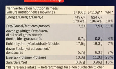 Fish Nuggets with Ketchup - Nutrition facts