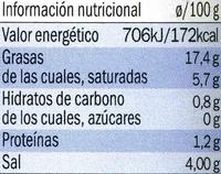 Paté de aceitunas verdes - Información nutricional