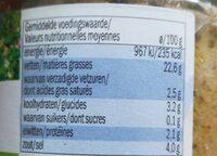 Tapenade groene olijven - Información nutricional - es