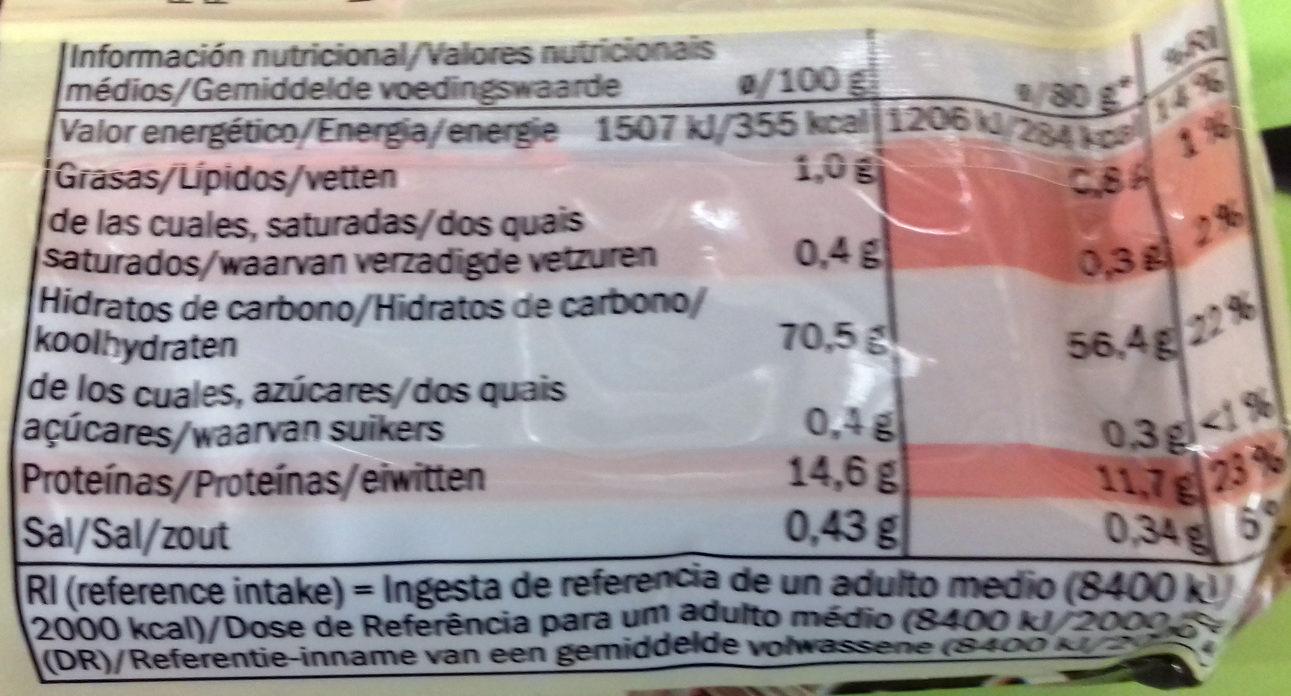 Soba noodles - Información nutricional