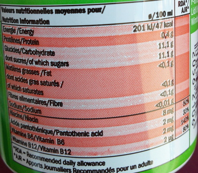 Caipirinha Flavour Stimulation Drink - Informations nutritionnelles