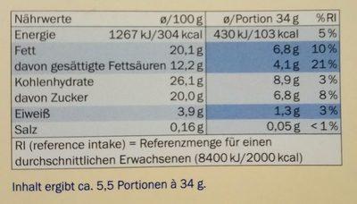 Mini Eclairs - Informazioni nutrizionali