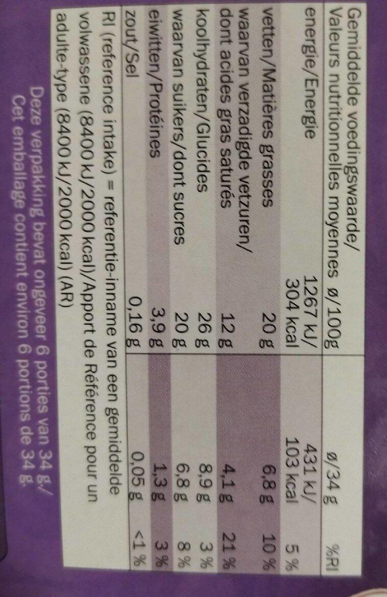 Mini Eclairs - Nutrition facts - de