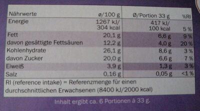 Mini Eclairs - Informations nutritionnelles - de