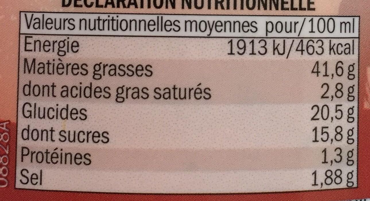 Sauce Burger - Valori nutrizionali