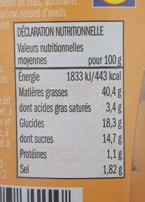 Sauce Burger - Nutrition facts - fr