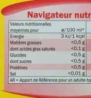 Thé vert Sencha - Informations nutritionnelles