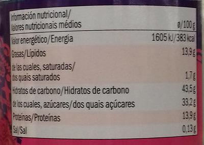 Curry Madrás - Información nutricional
