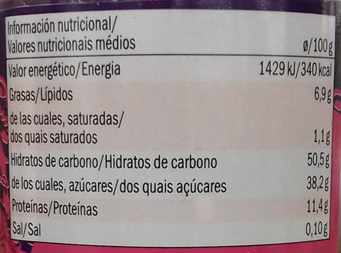 Curry Tikka - Informations nutritionnelles