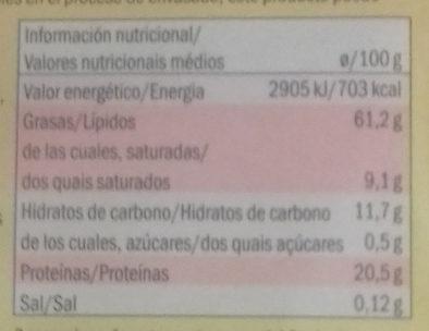 Sésame - Información nutricional - es