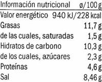 Salsa de citronela - Informations nutritionnelles