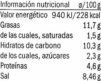 Salsa de citronela - Voedingswaarden