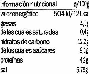 Pasta de wasabi - Información nutricional
