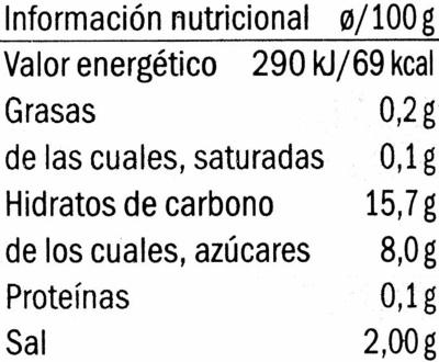 Jengibre encurtido - Informations nutritionnelles